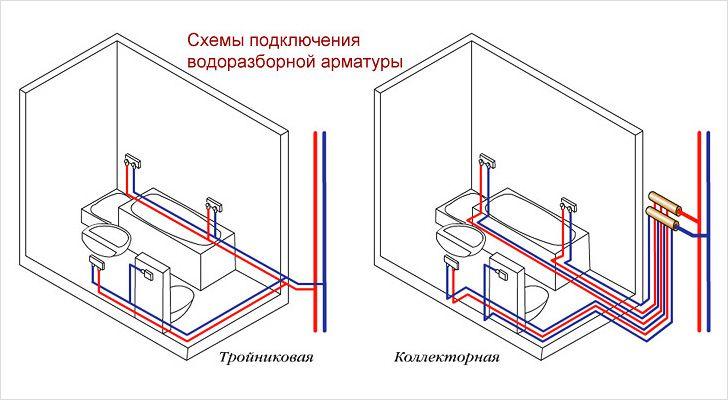 Сравнительные схемы подключения