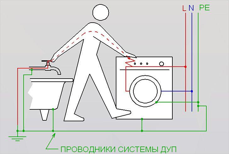Прохождение электрического тока через тело человека при пробое изоляции