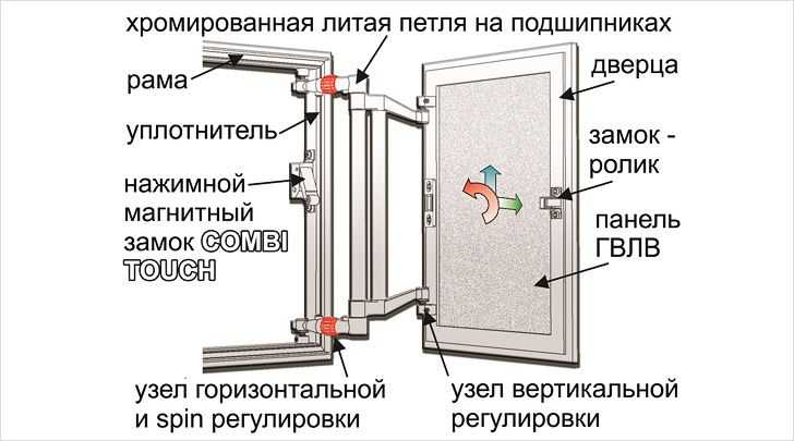 чертеж люка под плитку